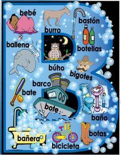 Leuk Spaans leren - Spaanse woorden die beginnen met b