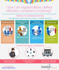Excellent website on training and knowledge transfer human how can organizations deliver effective compliance training an infographic fandeluxe Image collections
