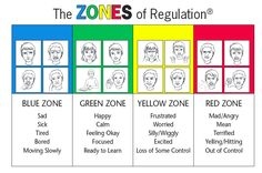 zones of regulation for students - Google Search