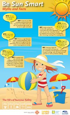 Myths and facts about sun saftey.