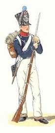 Waterloo 1815, Uniformes