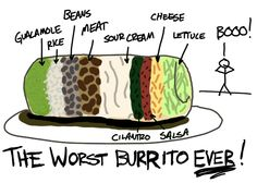 """This rant is the best.   """"Dear guy who just made my burrito:  Have you ever been to earth?"""""""