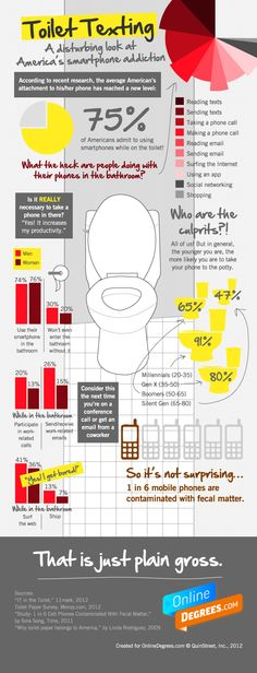 Texting From The Toilet? A Disturbing Look At America's Smartphone Addiction #infographic