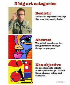 Image result for middle school art classroom posters