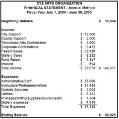 Free Financial Statement Template Why Is Asset Allocation Important  401K  Pinterest
