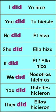 Spanish Basics: How to Describe a Person's Face Spanish Help, Spanish Lessons For Kids, Learn To Speak Spanish, Spanish Basics, Spanish English, English Phrases, English Words, Learn English, Spanish Lesson Plans