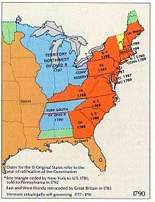 us history timeline - Google Search