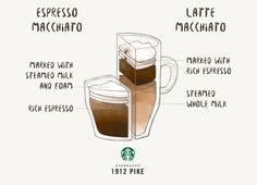 Go bold or creamy with these Starbucks coffee favorites