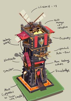 Tower Add on Concepts
