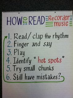 anchor chart for recorder