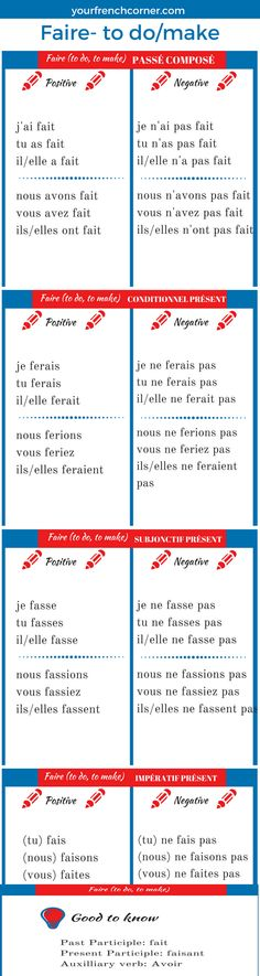 How To Conjugate French Verbs: Faire -to do/ make #learnfrench #frenchtenses #fsl >>Repin for later