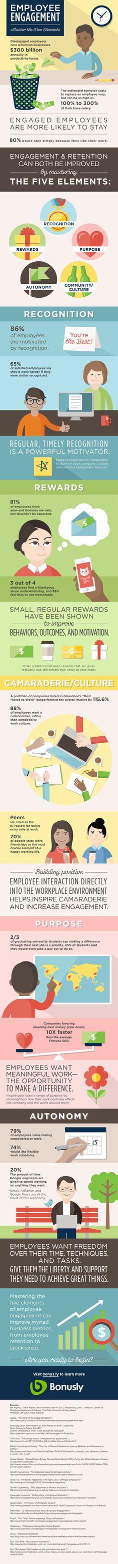 Business and management infographic & data visualisation 5 Key Elements to Mastering Employee Engagement Infographic Description 5 Key Elements to Employee Retention, Employer Branding, Talent Management, Management Tips, Project Management, Employee Recognition, Employee Engagement, Customer Engagement, Business Motivation
