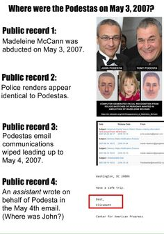 (20) News about #PizzaGate on Twitter