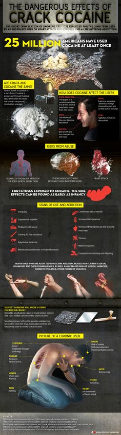 The Dangerous Effects of Crack Cocaine - from bestdrugrehabilitation.com