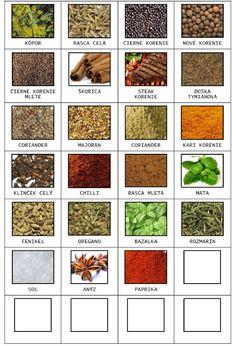 nálepky na koreničky - Hledat Googlem Spice Jar Labels, Spice Jars, Spices, Vintage, Spice, Vintage Comics