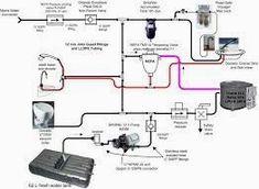 Sewage Pump Installation Diagram (C) Liberty Pumps, Inc