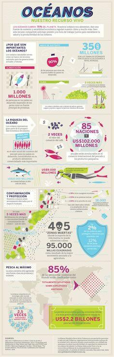 Océanos: Nuestro recurso vivo #infographic #infografia