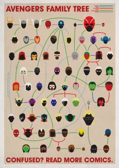 #Avengers family tree!  //