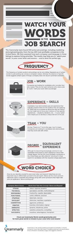 Great internship cover letters resume cover letters samples resume