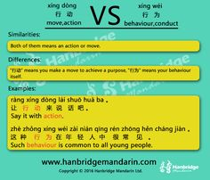 Learn Chinese grammar to distinguish 行动 and 行为, both of them means an action or move. But they have some differences, so let's learn Chinese grammar with Hanbridge Mandarin together.