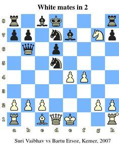 White mates in 2. Suri Vaibhav vs Bartu Ersoz, Kemer, 2007 www.chess-and-strategy.com #echecs #chess #strategie #jeu