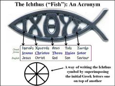 """The Greek word for fish is """"ixthus"""" or """"icthus."""" The Christian fish symbol that many Christians place on their cars is known as the """"ixthus."""" Five Greek letters form the word """"ixthus,"""" and those letters inside the fish form an acrostic which is a message that Christians clearly identified with."""