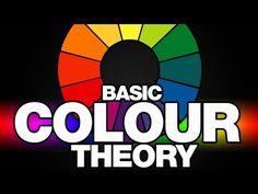 Colour Theory: Hue and Saturation..Scott Naismith