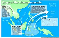 History written in Chamorro DNA: National Geographic project seeks to trace migration