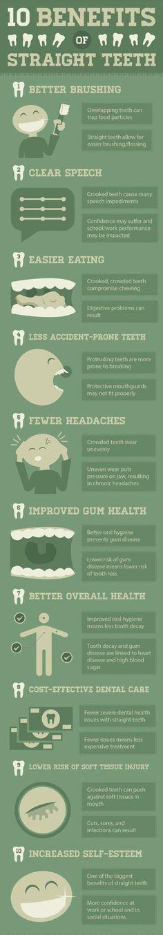 10 Benefits of Having Straight Teeth