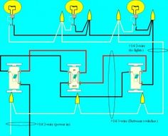 Switch loop wiring diagram construction woodworking this article and detailed wiring diagram outlines the steps to wiring a typical switch sciox Images