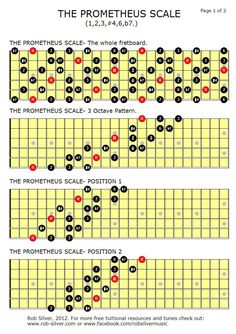To learn reading the chords of a guitar, one must have the basic knowledge on what a chord is and how is it produced. Introduction A chord is a set of tones producing a melody and is played on a guitar. The chords of a guitar can be Blues Guitar Chords, Guitar Chords And Scales, Music Theory Guitar, Guitar Sheet Music, Music Chords, Jazz Guitar, Guitar Songs, Acoustic Guitar, Guitar Tips
