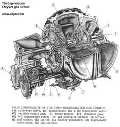 Plymouth Gas Turbine experimental