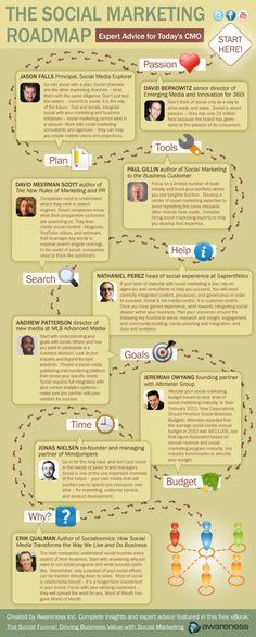 9 Expert Tips For Social Media Marketers #infographic