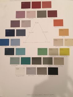 Sherwin Williams matches to Annie Sloan Chalk Paint colors