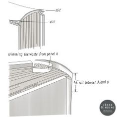 Figure 198 - Trimming the Waste from Paper Applied to Spine, Bookbinding Diagram