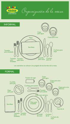 Aprende como organizar la mesa #set #table #supernacional #formal