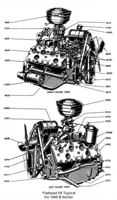 Ford flathead V8-60 1937 to 1940 60 HP small displacement engine.