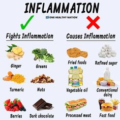 Which foods are you eating 🍽? Chronic inflammation is a major issue in today's world. Chronic inflammation that is leading to disease, is… Liver Disease Diet, Fatty Liver Diet, Healthy Liver, Matcha Benefits, Lemon Benefits, Coconut Health Benefits, Holistic Nutrition, Health And Nutrition, Liver Recipes
