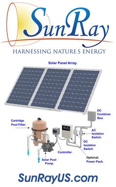 SunRay Solar Pool Pump Config