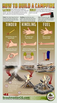 How To Build A Campfire in 3 steps