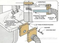Bandsaw Dust Collection - Band Saw Tips, Jigs and Fixtures | WoodArchivist.com