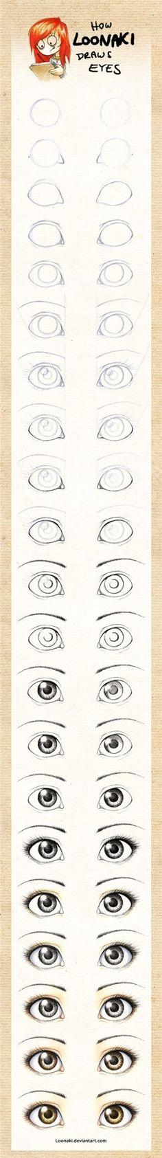 How to draw eyes by TinyCarmen