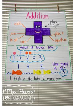 Cute math anchor…LOVE the idea of hanging them from blinds! I always keep mine closed anyway:) charts kindergarten math Kindergarten Anchor Charts, Preschool Math, Teaching Kindergarten, Math Classroom, Fun Math, Kindergarten Addition, Math Math, Classroom Decor, Addition Anchor Charts