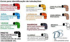 6bb762788eebe NR 26 - Aplicações das cores e sinalizações de segurança no ambiente de  trabalho e nas tubulações - Consultor de Segurança Eletrônica