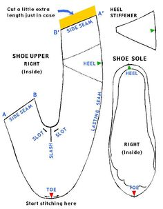 Pattern for Simple Medieval Shoe
