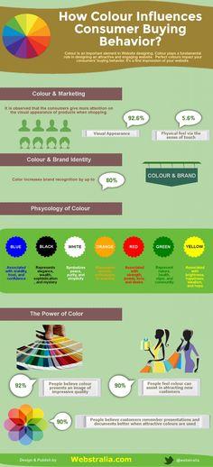 How #Colour Influences Consumer Buying Behavior?