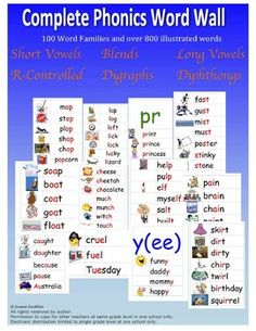 Complete Phonics Word Wall.  Contains over 800 words covering all word families and spelling patterns typically covered in Grade 1.