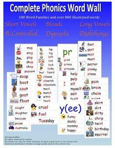word wall, word famili, phonic word