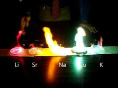 Flame Test Using Methanol - AWESOME!!