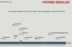 Rencana Licik Kubu Cikaes Terbongkar Untuk Lengserkan Jokowi dan Ahok .. !! SHARE